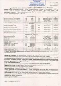Сертификат Ачив с Йохимбе NSP