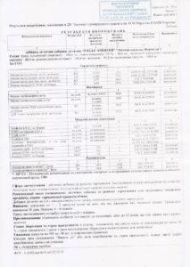 Сертификат Антицеллюлитная формула NSP