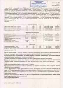 Сертификат Витазаврики NSP
