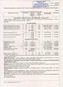 Сертификат Хондроитин NSP