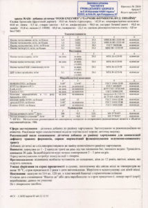 Сертификат Пищеварительные ферменты NSP