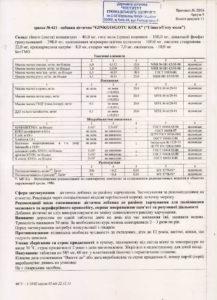 Сертификат Гинкго/Готу Кола NSP