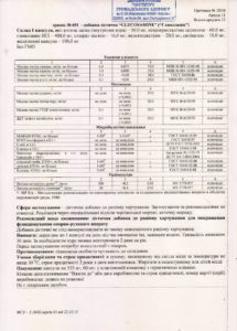 Сертификат Глюкозамин NSP