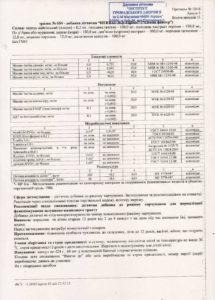 Сертификат Эйч-Пи Файтер NSP