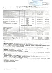 Сертификат Боярышник Плюс NSP