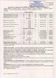 Сертификат Индол-3-Карбинол NSP
