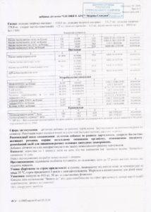 Сертификат Корень Солодки NSP