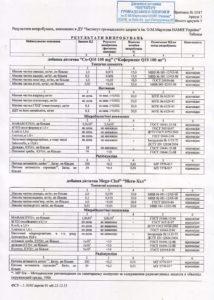 Сертификат Mega-Chel NSP