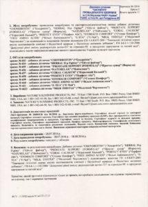 Сертификат Prostate Support Formula NSP