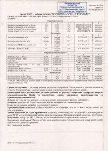 Сертификат SC Formula NSP
