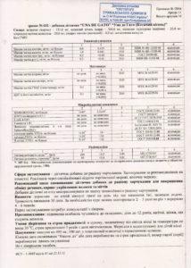 Сертификат Кошачий коготь НСП